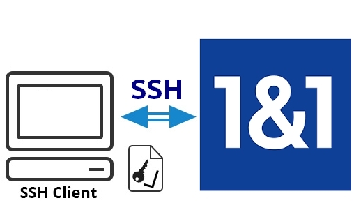 SSH chez 1and1